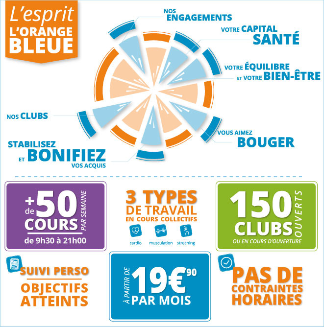 L'esprit L'Orange Bleue